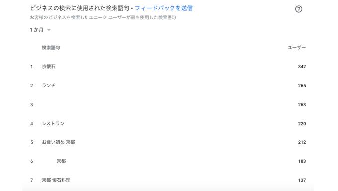 Googleマイビジネス_インサイト2